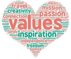Values And How To Stop Sabotaging Yourself
